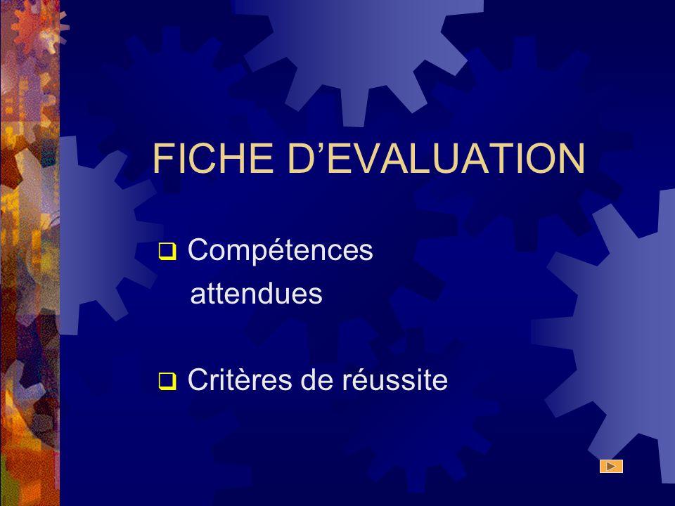 FICHE DEVALUATION Compétences attendues Critères de réussite