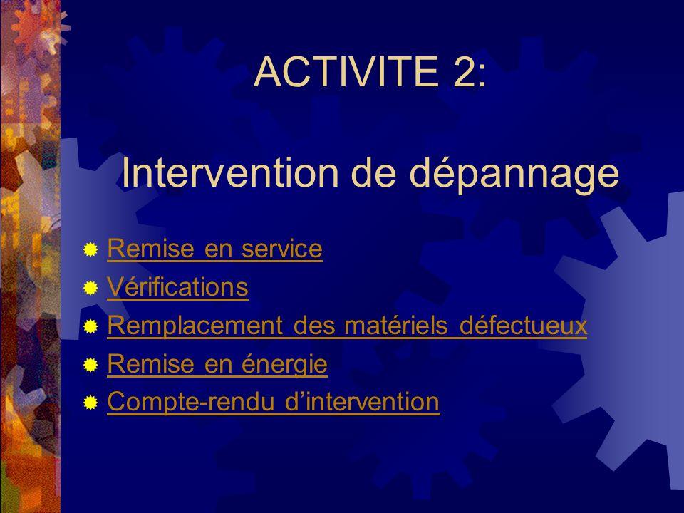 ACTIVITE 2: Intervention de dépannage Remise en service Vérifications Remplacement des matériels défectueux Remise en énergie Compte-rendu dinterventi