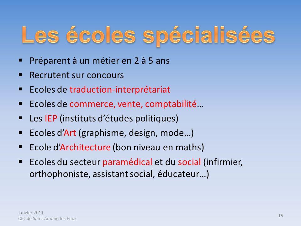 Janvier 2011 CIO de Saint Amand les Eaux 15 Préparent à un métier en 2 à 5 ans Recrutent sur concours Ecoles de traduction-interprétariat Ecoles de co