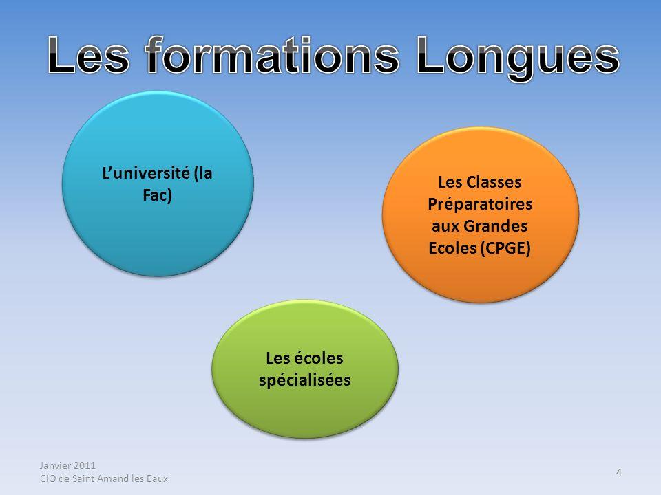 44 Luniversité (la Fac) Les Classes Préparatoires aux Grandes Ecoles (CPGE) Les écoles spécialisées