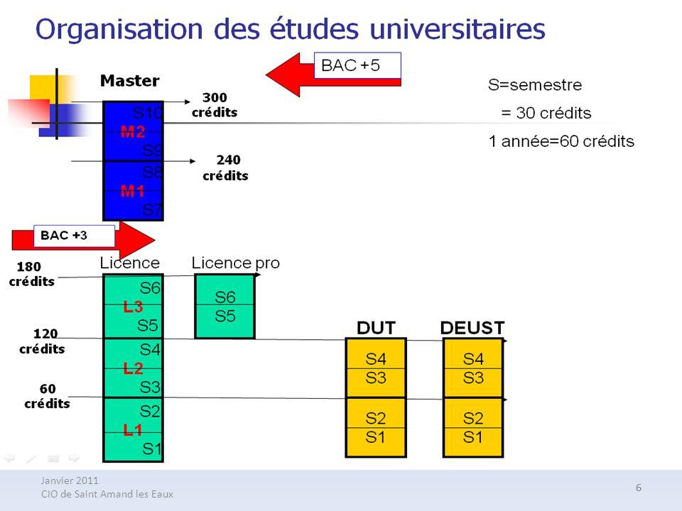 7 Luniversité: environ 30 voies de Formation (lettres, langues, droit…) 7 Filière Lettres et Langues Filière Sciences humaines et sociales Filière Arts Filière Economie- Gestion-Droit
