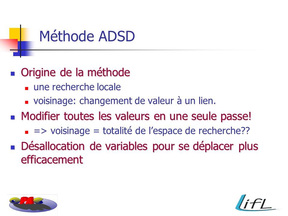Méthode ADSD Origine de la méthode Origine de la méthode une recherche locale voisinage: changement de valeur à un lien.
