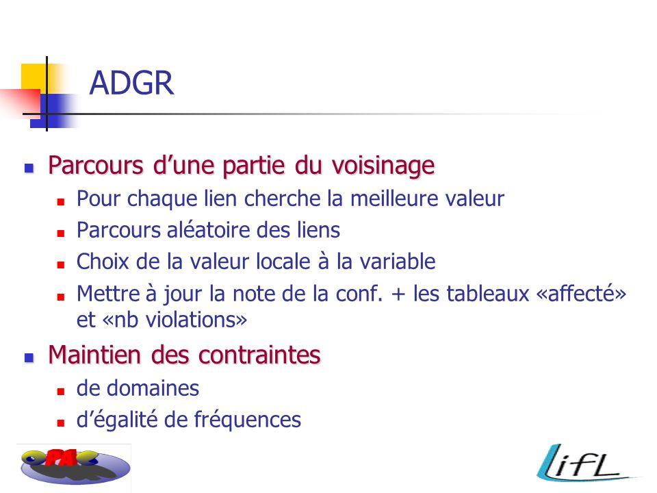 ADGR Parcours dune partie du voisinage Parcours dune partie du voisinage Pour chaque lien cherche la meilleure valeur Parcours aléatoire des liens Choix de la valeur locale à la variable Mettre à jour la note de la conf.