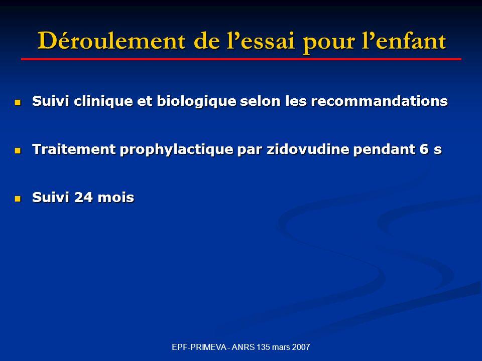 EPF-PRIMEVA - ANRS 135 mars 2007 Déroulement de lessai pour lenfant Suivi clinique et biologique selon les recommandations Suivi clinique et biologique selon les recommandations Traitement prophylactique par zidovudine pendant 6 s Traitement prophylactique par zidovudine pendant 6 s Suivi 24 mois Suivi 24 mois