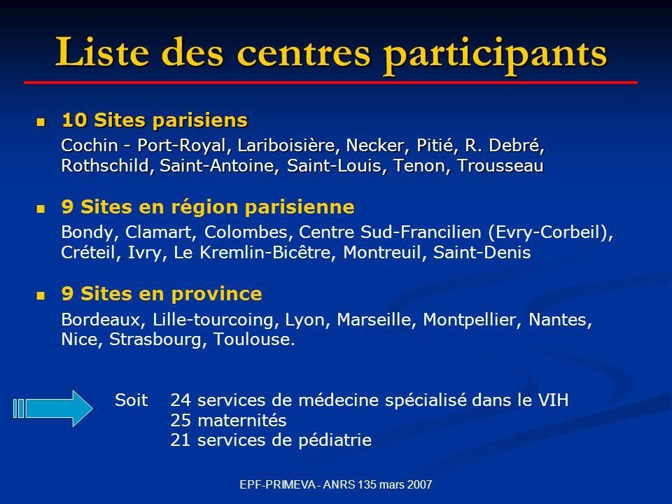 EPF-PRIMEVA - ANRS 135 mars 2007 Liste des centres participants 10 Sites parisiens 10 Sites parisiens Cochin - Port-Royal, Lariboisière, Necker, Pitié, R.
