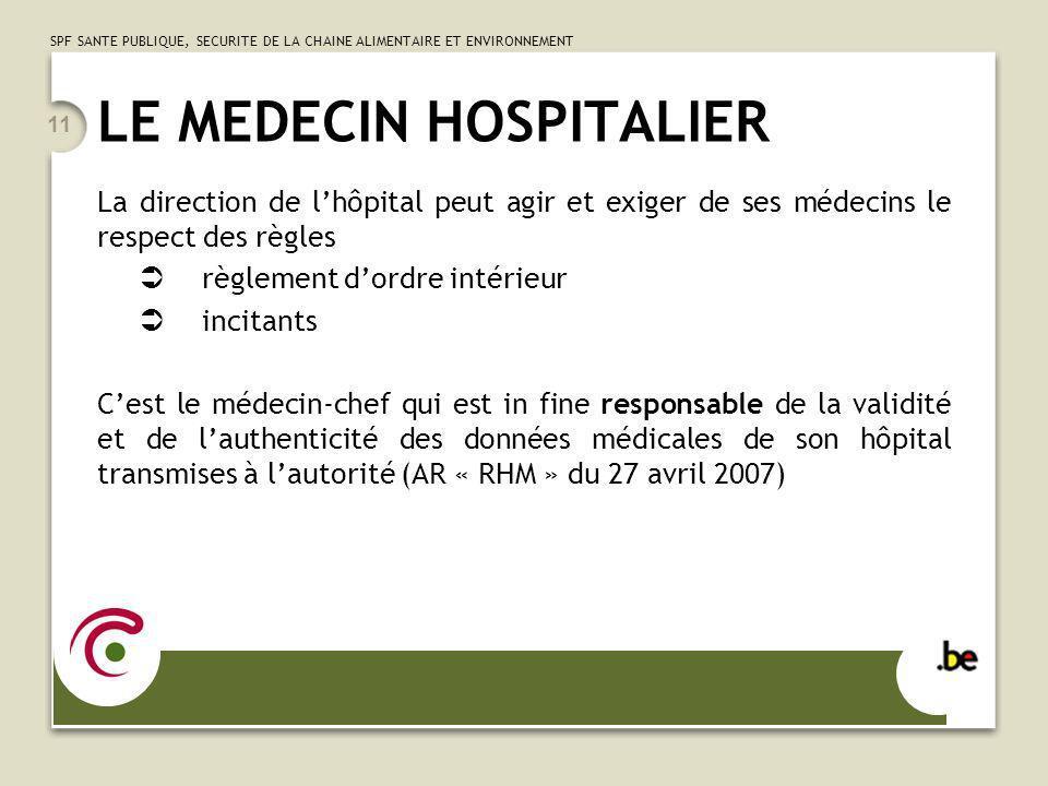 SPF SANTE PUBLIQUE, SECURITE DE LA CHAINE ALIMENTAIRE ET ENVIRONNEMENT 11 LE MEDECIN HOSPITALIER La direction de lhôpital peut agir et exiger de ses m