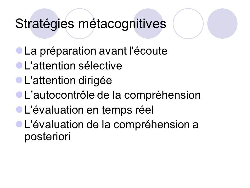 Stratégies métacognitives La préparation avant l'écoute L'attention sélective L'attention dirigée Lautocontrôle de la compréhension L'évaluation en te