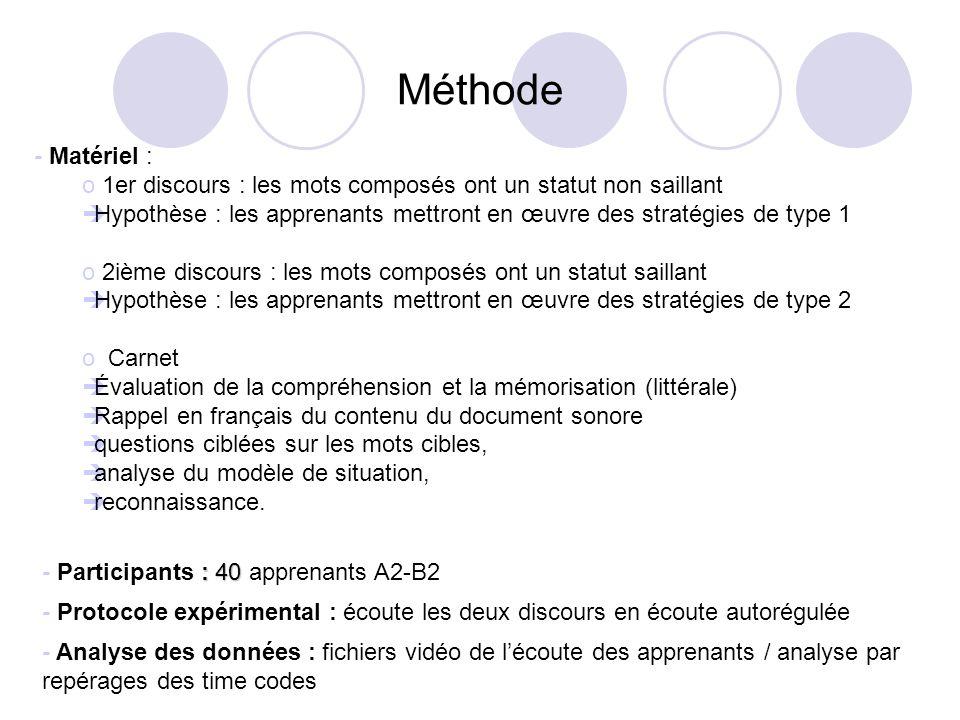 Méthode - Analyse des données : fichiers vidéo de lécoute des apprenants / analyse par repérages des time codes : 40 - Participants : 40 apprenants A2