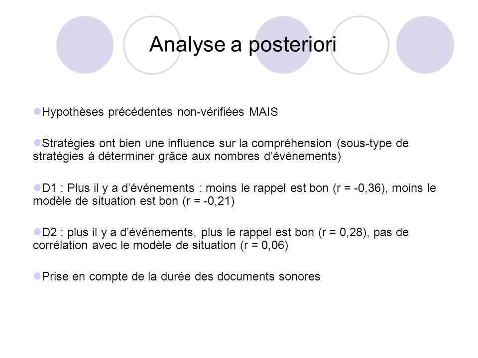 Analyse a posteriori Hypothèses précédentes non-vérifiées MAIS Stratégies ont bien une influence sur la compréhension (sous-type de stratégies à déter