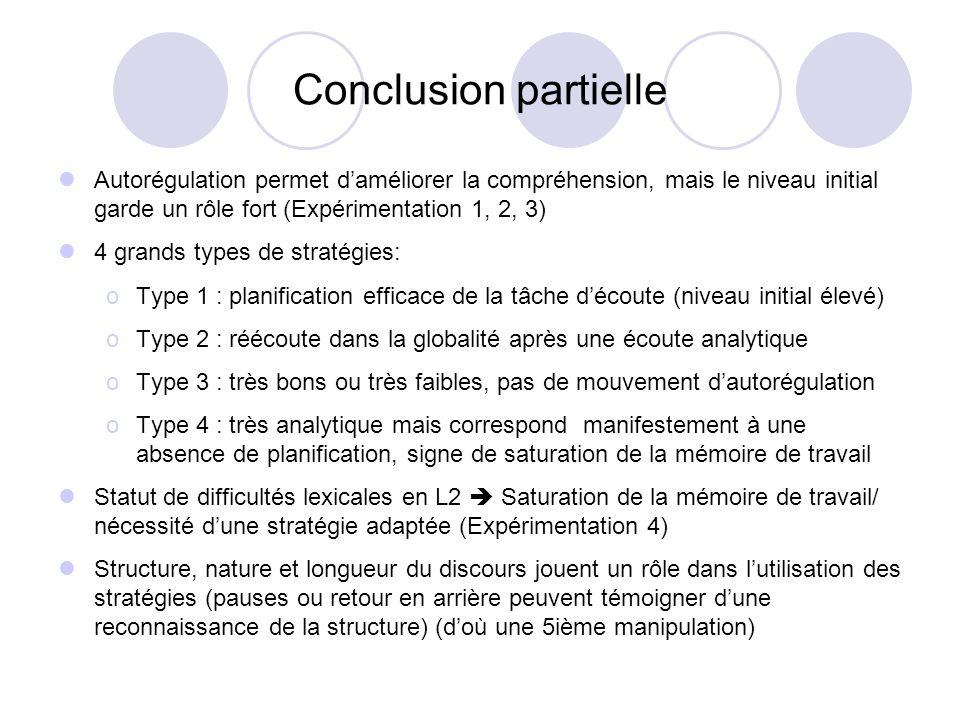 Conclusion partielle Autorégulation permet daméliorer la compréhension, mais le niveau initial garde un rôle fort (Expérimentation 1, 2, 3) 4 grands t