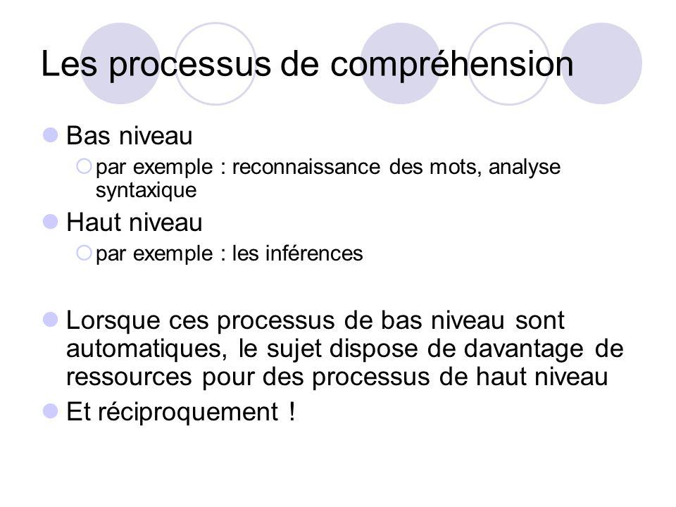 Les processus de compréhension Bas niveau par exemple : reconnaissance des mots, analyse syntaxique Haut niveau par exemple : les inférences Lorsque c