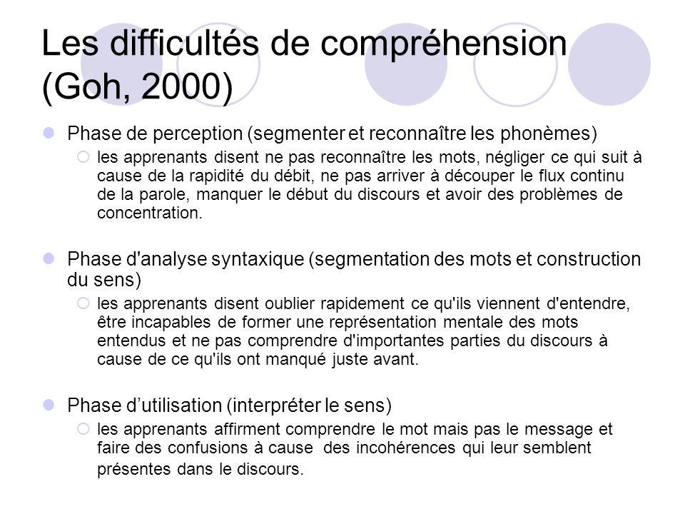 Les difficultés de compréhension (Goh, 2000) Phase de perception (segmenter et reconnaître les phonèmes) les apprenants disent ne pas reconnaître les