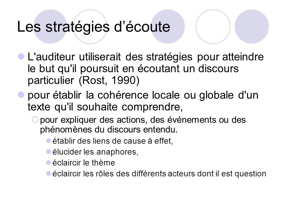 Les stratégies découte L'auditeur utiliserait des stratégies pour atteindre le but qu'il poursuit en écoutant un discours particulier (Rost, 1990) pou