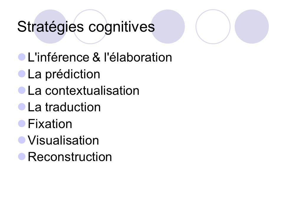 Stratégies cognitives L'inférence & l'élaboration La prédiction La contextualisation La traduction Fixation Visualisation Reconstruction