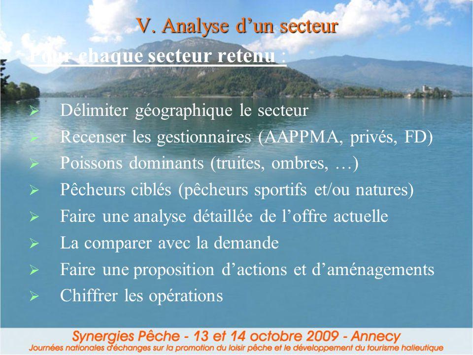 V. Analyse dun secteur Pour chaque secteur retenu : Délimiter géographique le secteur Recenser les gestionnaires (AAPPMA, privés, FD) Poissons dominan