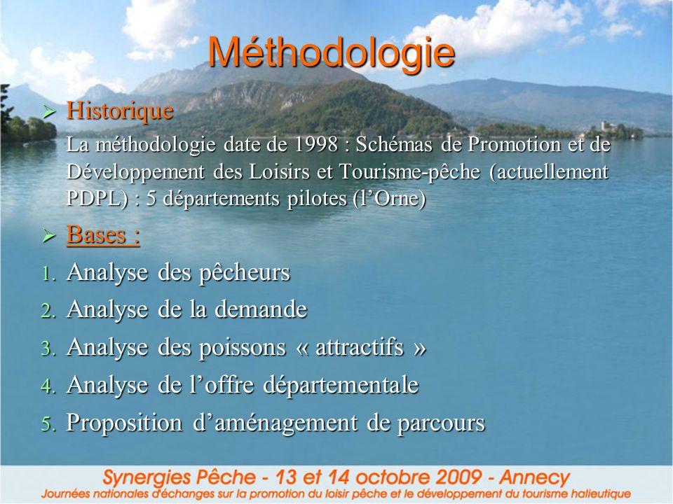 Méthodologie Historique Historique La méthodologie date de 1998 : Schémas de Promotion et de Développement des Loisirs et Tourisme-pêche (actuellement