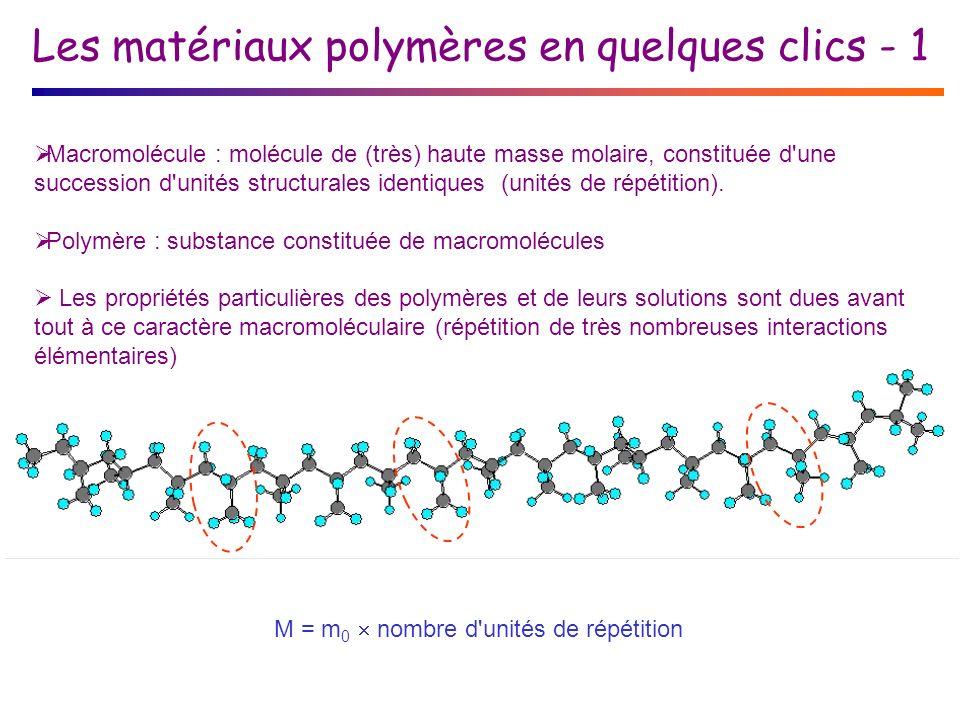 M = m 0 nombre d unités de répétition Macromolécule : molécule de (très) haute masse molaire, constituée d une succession d unités structurales identiques (unités de répétition).