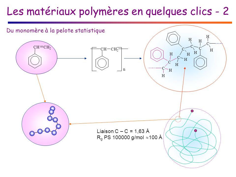Les matériaux polymères en quelques clics - 2 CHCH 2 n C H C C C C C H H H H C H H H H H H CHCH 2 Du monomère à la pelote statistique Liaison C – C = 1,63 Å R g PS 100000 g/mol 100 Å