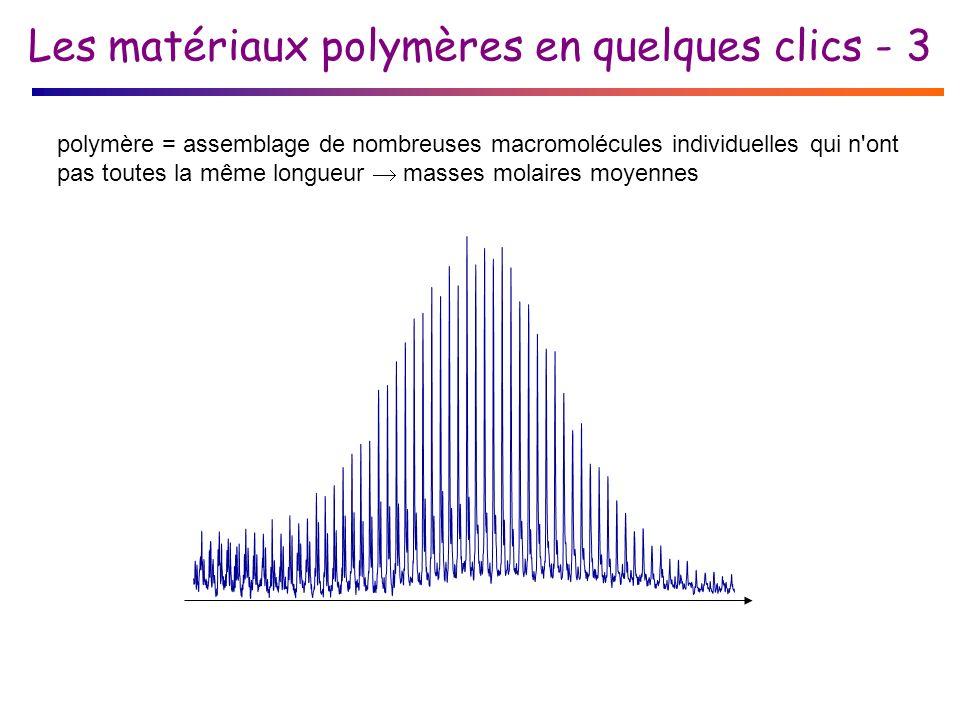 Les matériaux polymères en quelques clics - 3 polymère = assemblage de nombreuses macromolécules individuelles qui n ont pas toutes la même longueur masses molaires moyennes