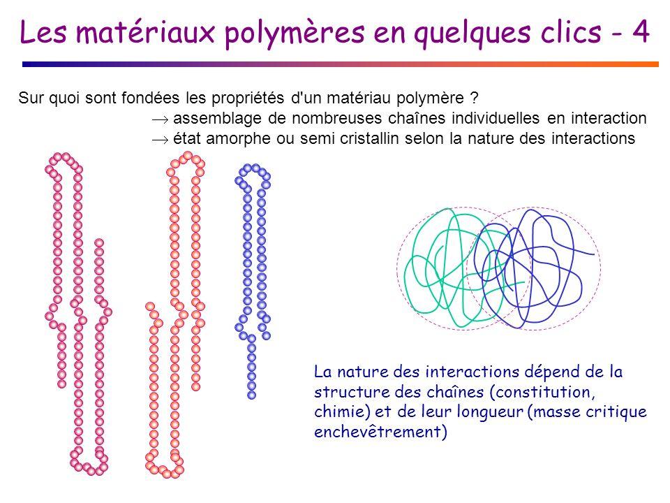 Les matériaux polymères en quelques clics - 4 Sur quoi sont fondées les propriétés d un matériau polymère .