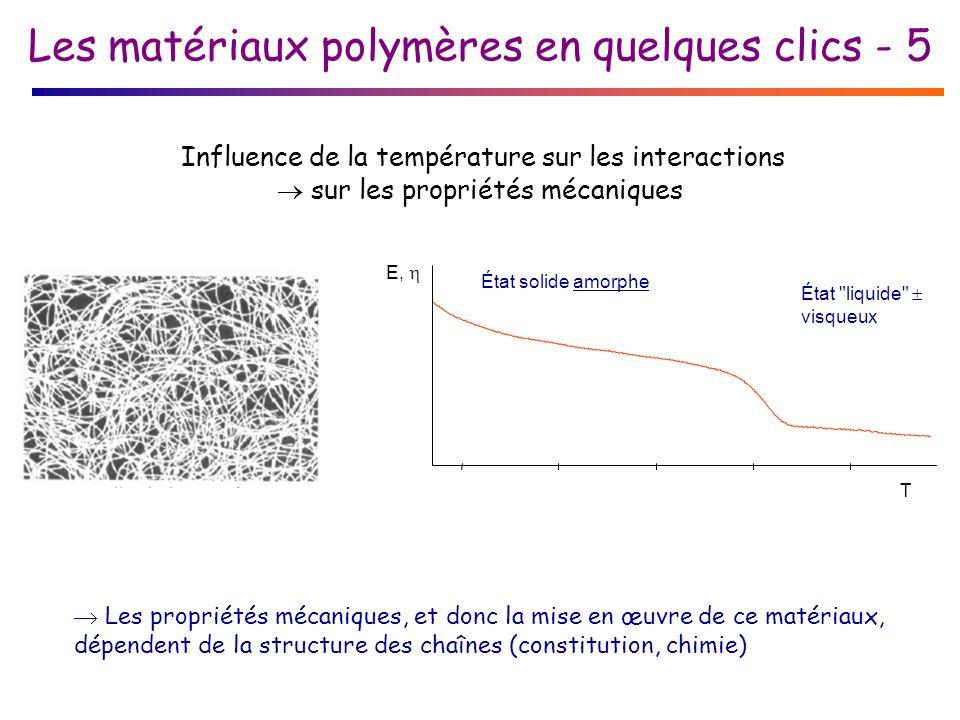 Les matériaux polymères en quelques clics - 5 E, T État solide amorphe État liquide visqueux Influence de la température sur les interactions sur les propriétés mécaniques Les propriétés mécaniques, et donc la mise en œuvre de ce matériaux, dépendent de la structure des chaînes (constitution, chimie)