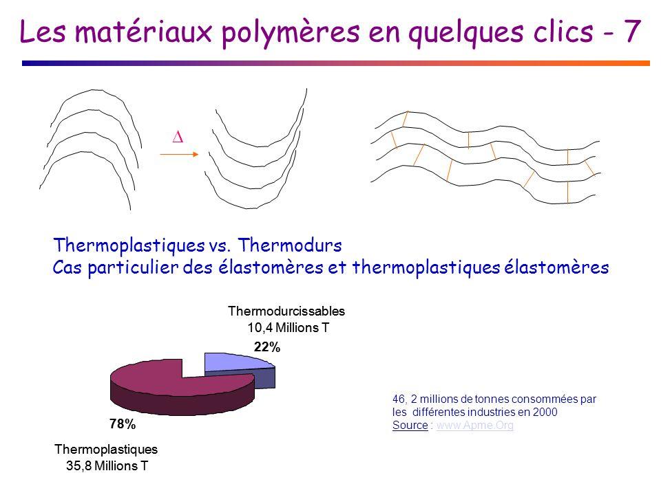 Les matériaux polymères en quelques clics - 7 Thermoplastiques vs.