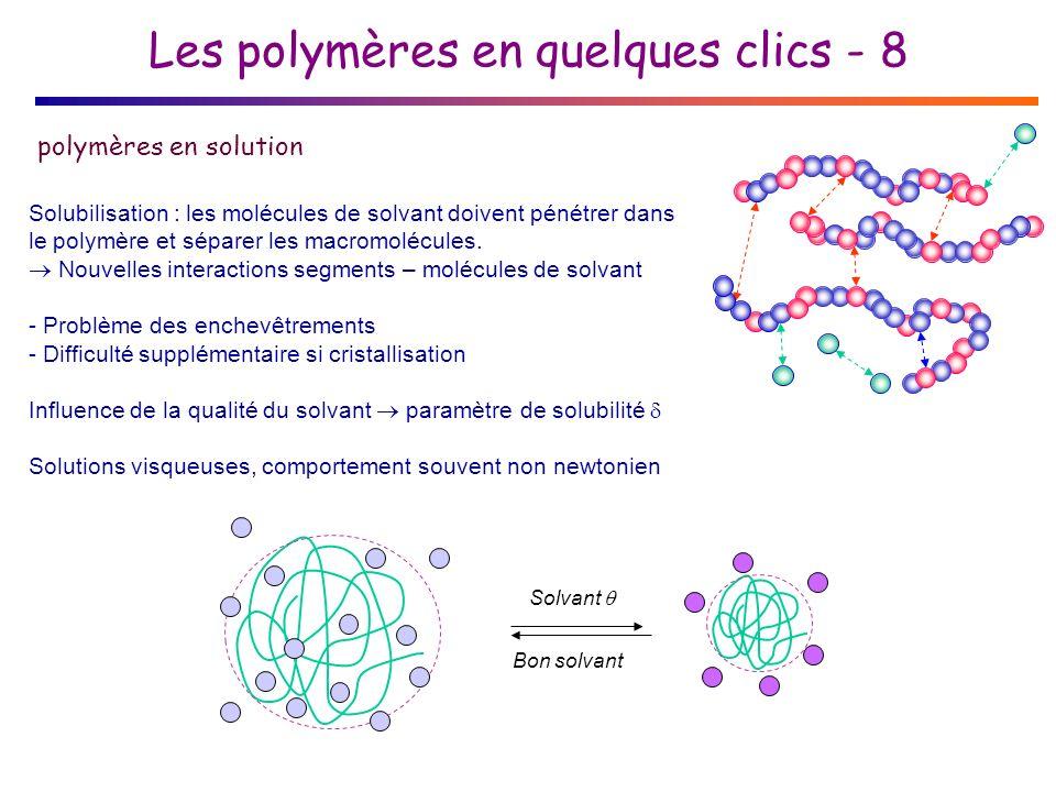 Les polymères en quelques clics - 8 Solubilisation : les molécules de solvant doivent pénétrer dans le polymère et séparer les macromolécules.