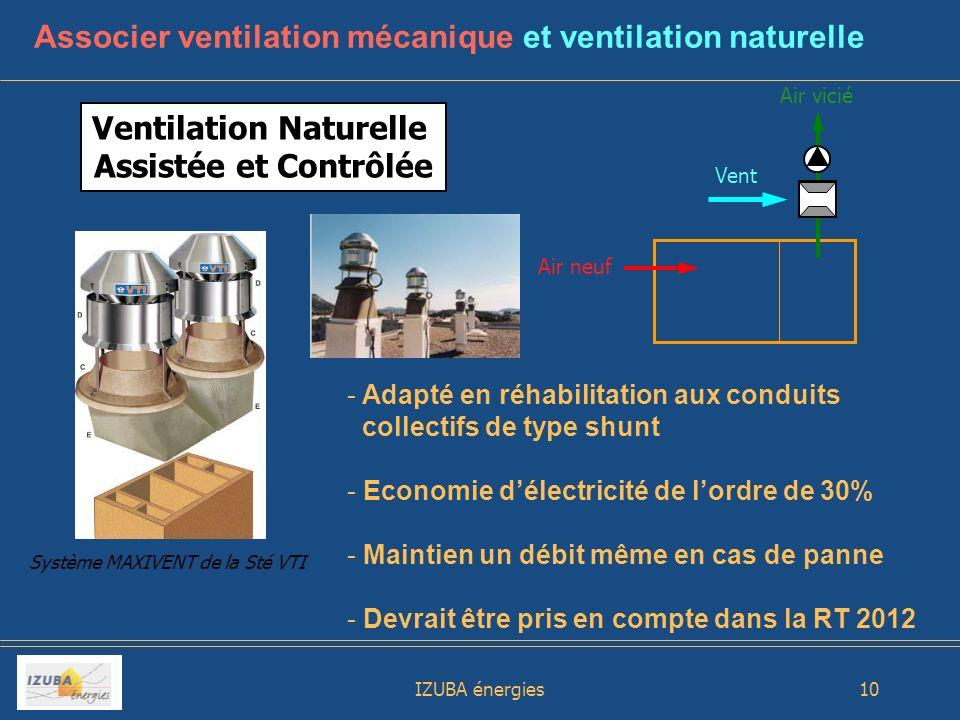 IZUBA énergies11 Le préchauffage de lair peut compenser en partie labsence de récupérateur sur lair extrait HIVER