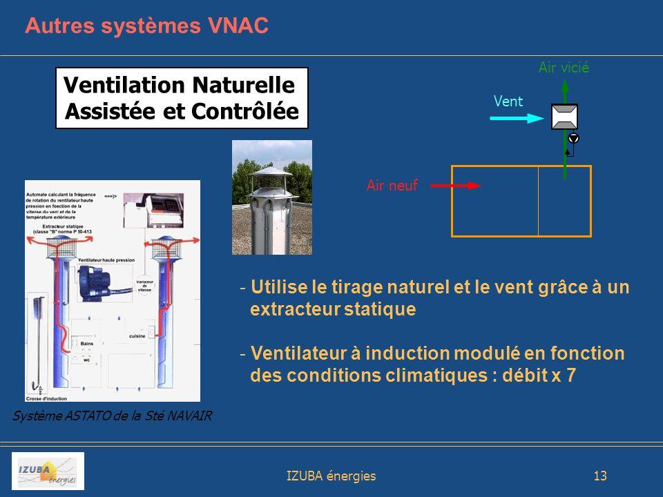 IZUBA énergies14 Ventilation Naturelle Assistée et Contrôlée « Guide de la ventilation naturelle et hybride » AVEMS – www.avems.aso.frwww.avems.aso.fr Système HELYS de la Sté ACTHYS