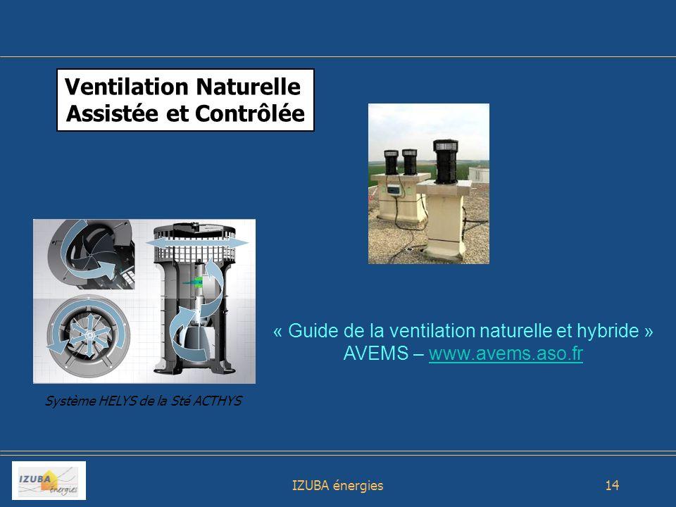 IZUBA énergies15 En cas de passage de gaines difficile, une ventilation par pièce reste envisageable Ventilation Mécanique Répartie - Asservi à loccupation ou à lhygrométrie - Faible coût - Inconvénient grille en façade, bruit, débit en tout ou rien Air neuf Air vicié