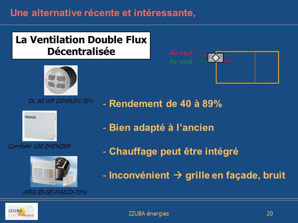 IZUBA énergies21 Les évolutions possibles…..
