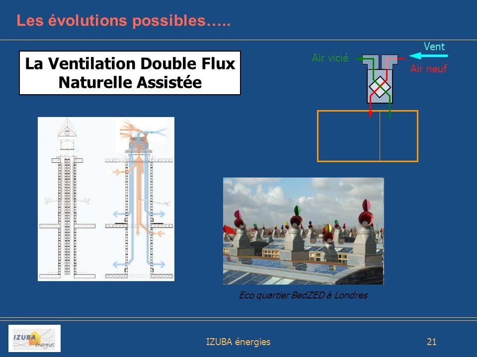 IZUBA énergies22 En conclusion…..