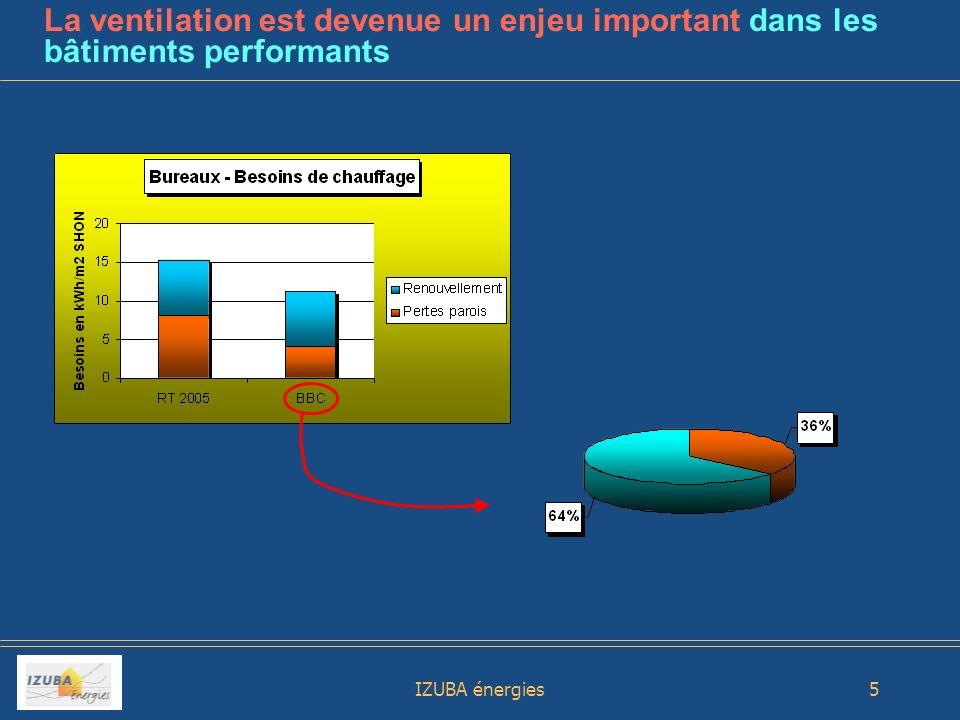 IZUBA énergies6 Commencer par limiter les infiltrations dair
