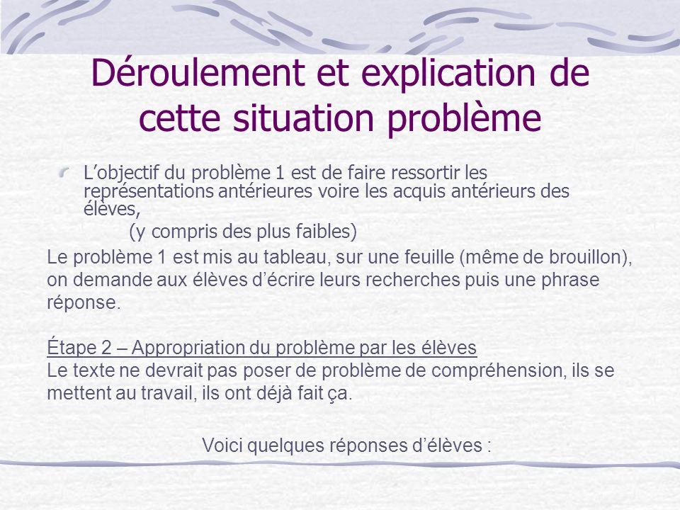 Déroulement et explication de cette situation problème Lobjectif du problème 1 est de faire ressortir les représentations antérieures voire les acquis