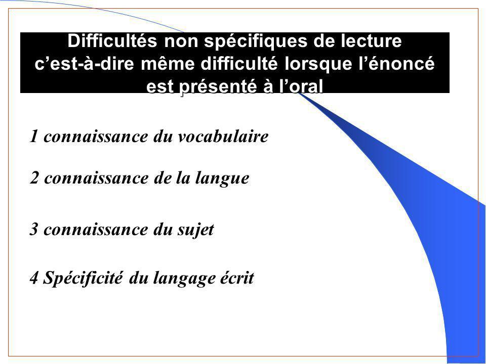 Difficultés non spécifiques de lecture cest-à-dire même difficulté lorsque lénoncé est présenté à loral 1 connaissance du vocabulaire 2 connaissance de la langue 3 connaissance du sujet 4 Spécificité du langage écrit