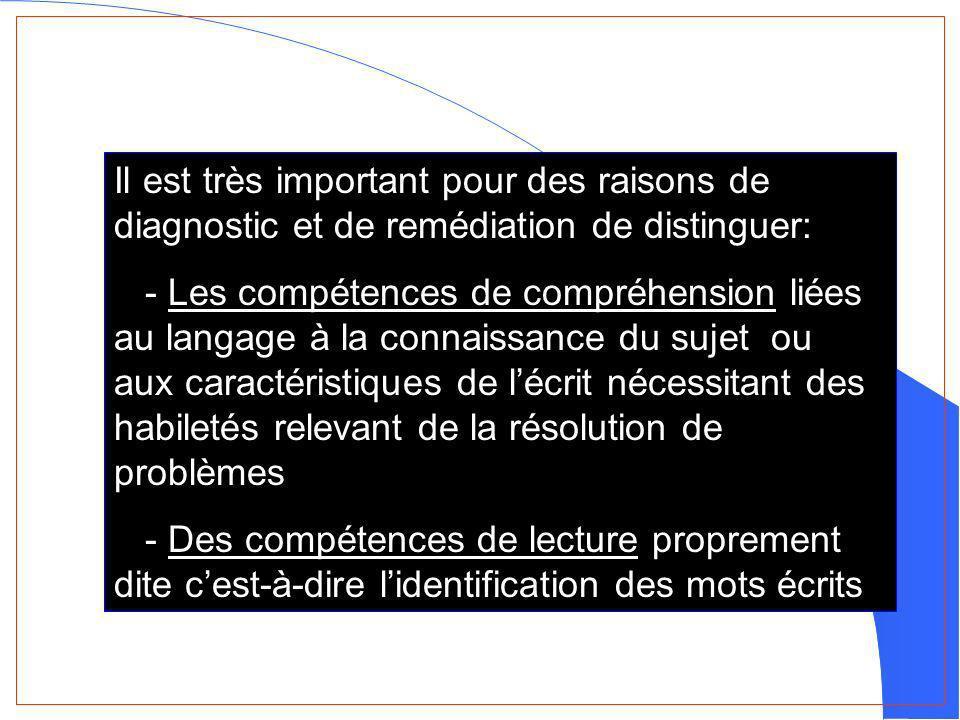 Il est très important pour des raisons de diagnostic et de remédiation de distinguer: - Les compétences de compréhension liées au langage à la connaissance du sujet ou aux caractéristiques de lécrit nécessitant des habiletés relevant de la résolution de problèmes - Des compétences de lecture proprement dite cest-à-dire lidentification des mots écrits