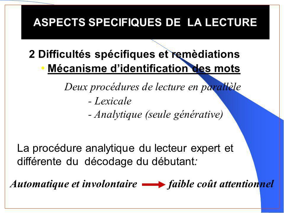 Mécanisme didentification des mots ASPECTS SPECIFIQUES DE LA LECTURE 2 Difficultés spécifiques et remèdiations Automatique et involontaire Deux procéd