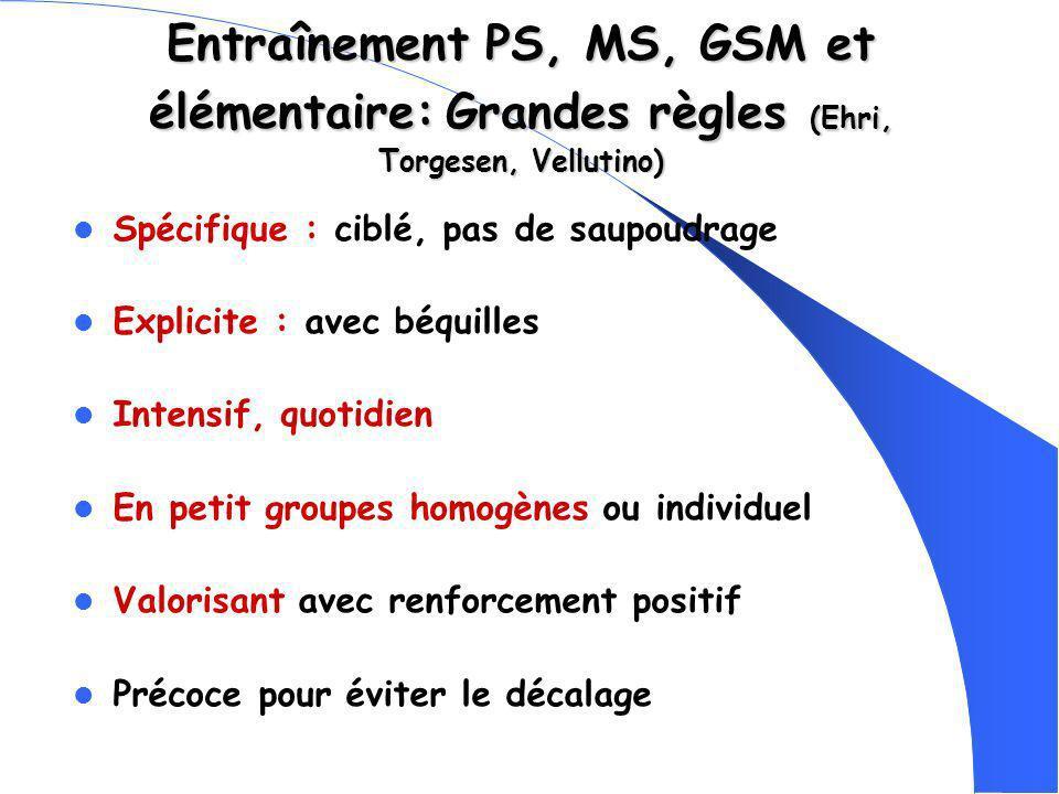 Entraînement PS, MS, GSM et élémentaire: Grandes règles (Ehri, Torgesen, Vellutino) Spécifique : ciblé, pas de saupoudrage Explicite : avec béquilles