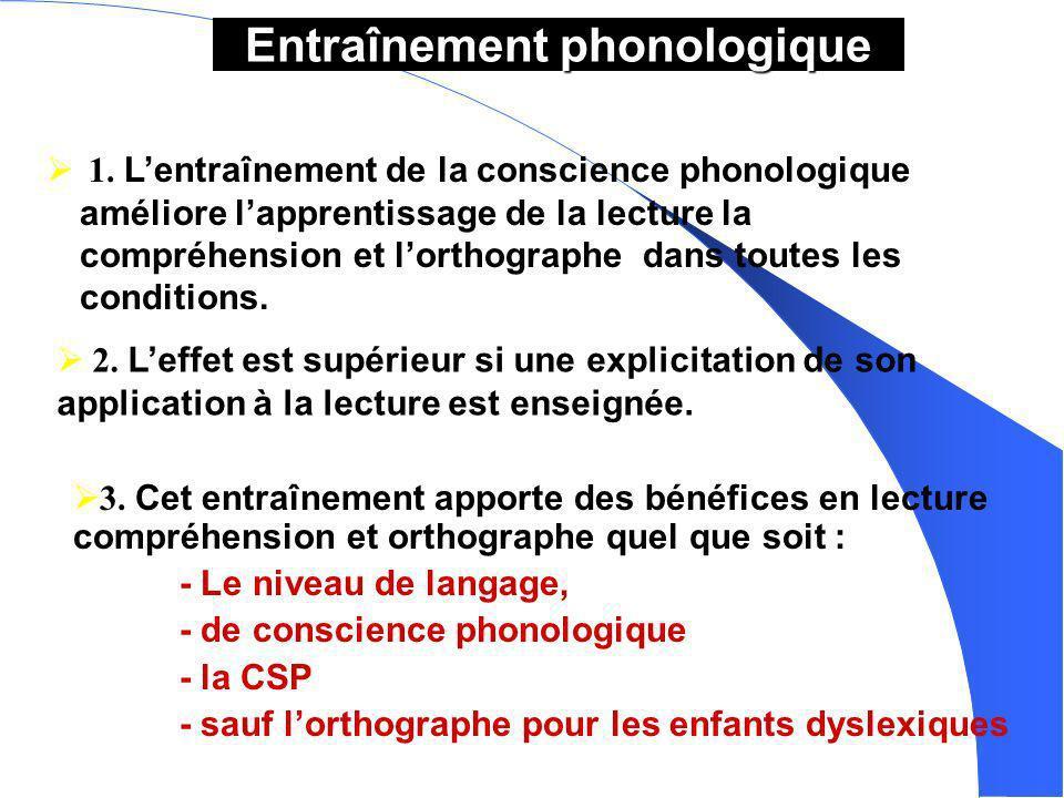 1. Lentraînement de la conscience phonologique améliore lapprentissage de la lecture la compréhension et lorthographe dans toutes les conditions. 2. L