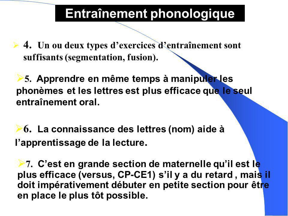 4. Un ou deux types dexercices dentraînement sont suffisants (segmentation, fusion). Entraînement phonologique 5. Apprendre en même temps à manipuler