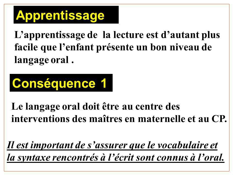 Apprentissage Lapprentissage de la lecture est dautant plus facile que lenfant présente un bon niveau de langage oral. Conséquence 1 Le langage oral d