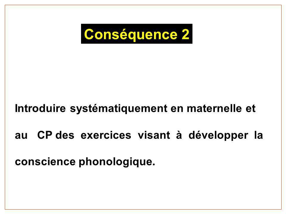 Conséquence 2 Introduire systématiquement en maternelle et au CP des exercices visant à développer la conscience phonologique.