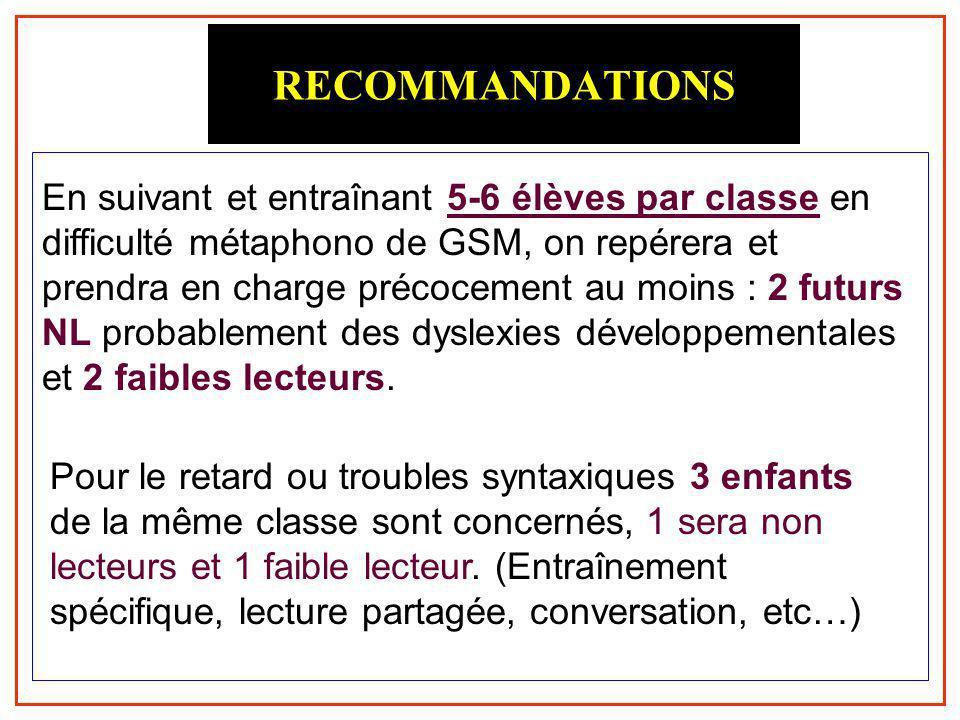 Pour le retard ou troubles syntaxiques 3 enfants de la même classe sont concernés, 1 sera non lecteurs et 1 faible lecteur. (Entraînement spécifique,