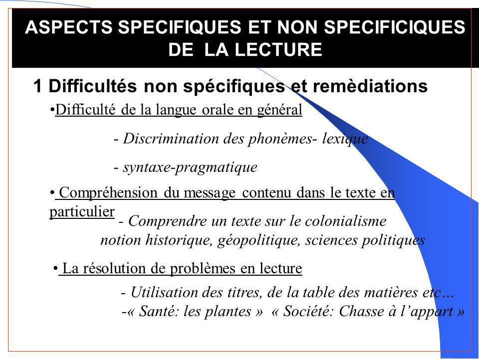 1 Difficultés non spécifiques et remèdiations ASPECTS SPECIFIQUES ET NON SPECIFICIQUES DE LA LECTURE Difficulté de la langue orale en général - Discri