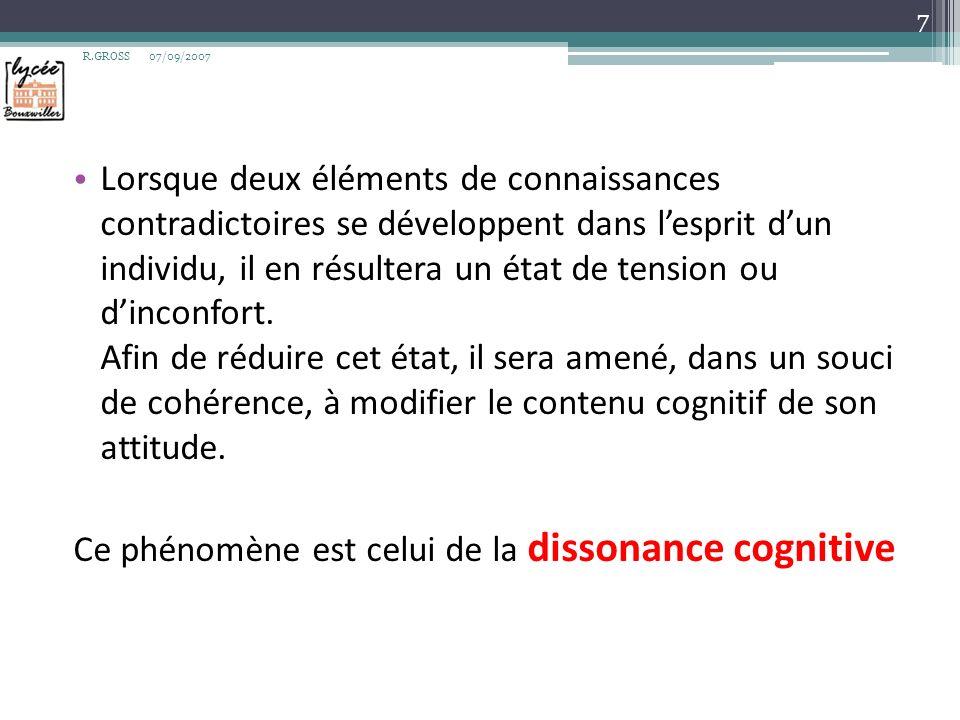 d) Lexpérience Le comportement de lindividu est influencé par ses expériences passées.