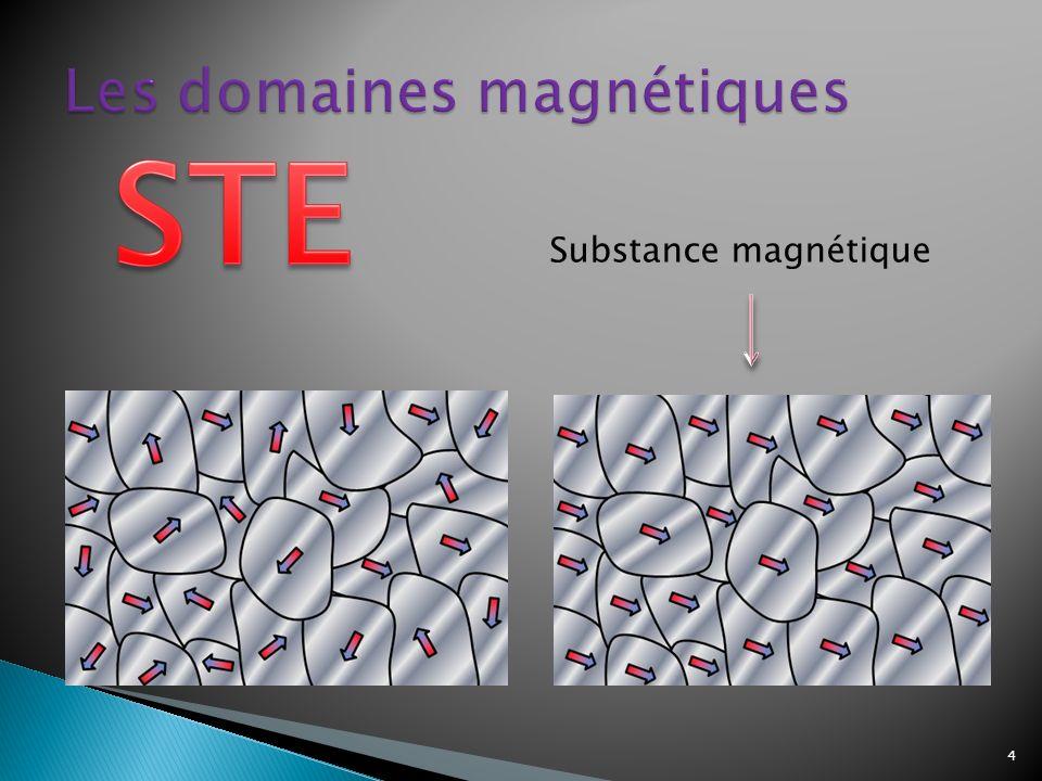 Les substances magnétiques Les substances ferromagnétiques Les substances non-magnétiques 5