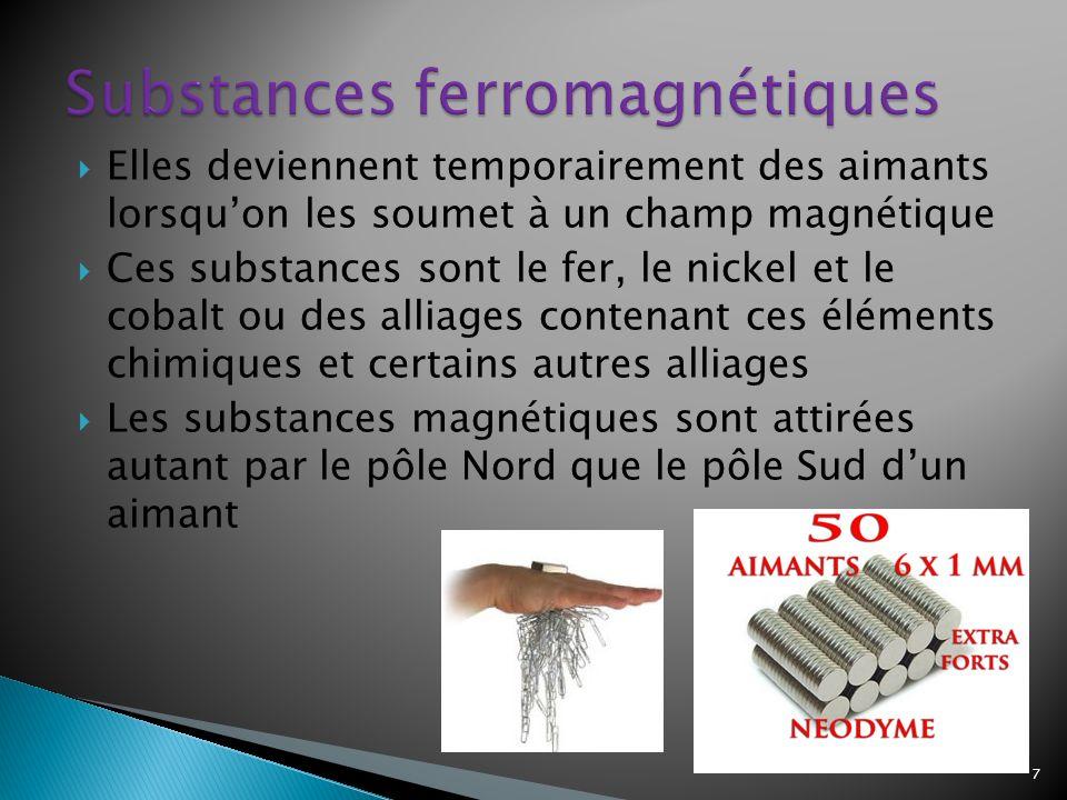 Elles deviennent temporairement des aimants lorsquon les soumet à un champ magnétique Ces substances sont le fer, le nickel et le cobalt ou des alliages contenant ces éléments chimiques et certains autres alliages Les substances magnétiques sont attirées autant par le pôle Nord que le pôle Sud dun aimant 7