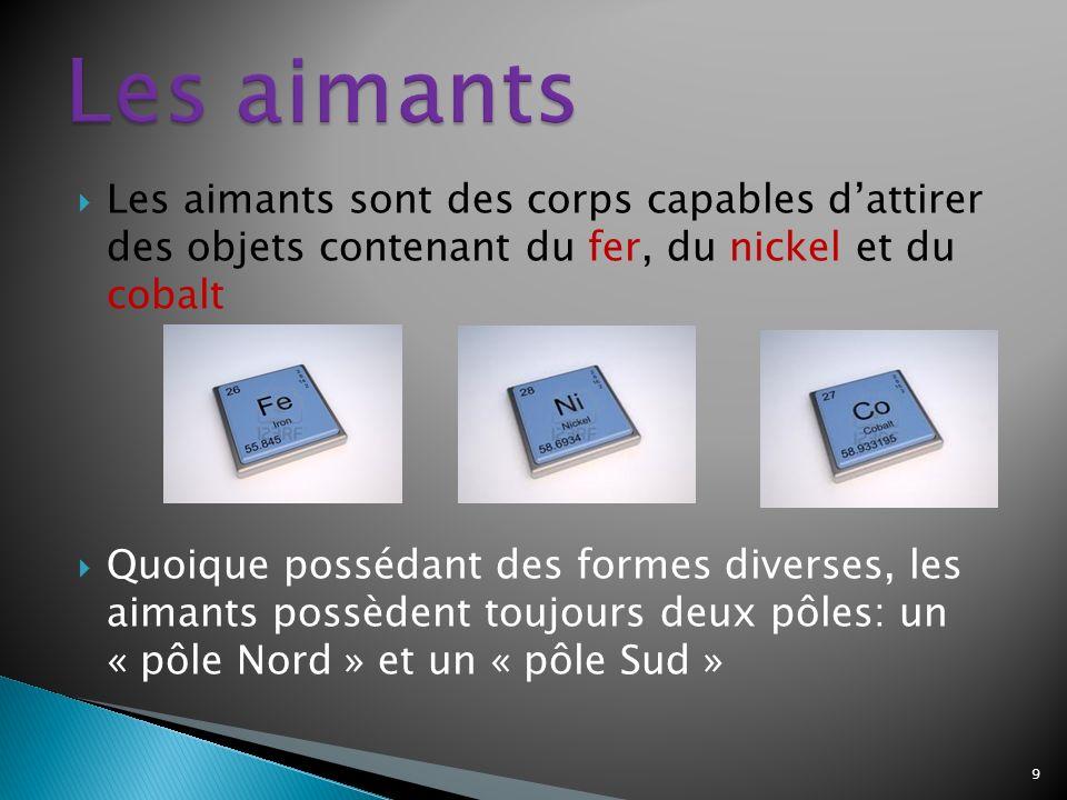 http://www.edumedia-sciences.com/fr/a108-champ-magnetique-terrestre 20