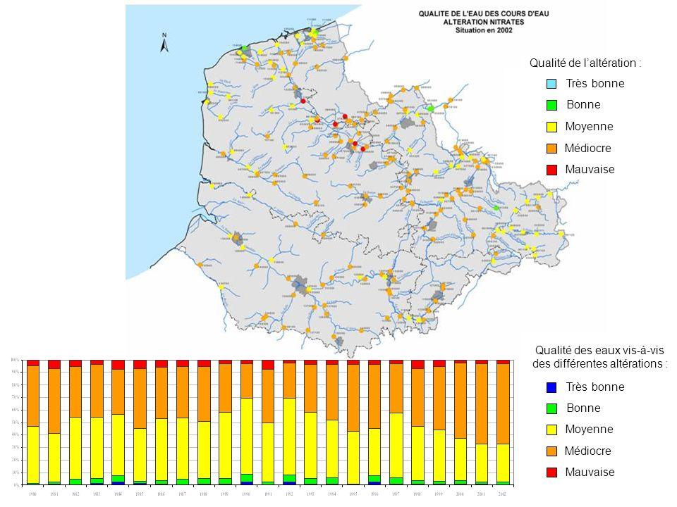 27 Par Jean Prygiel, Chef de Mission Ecologie du Milieu 3 juin 2003 Contamination of fish in Artois-Picardie water basin