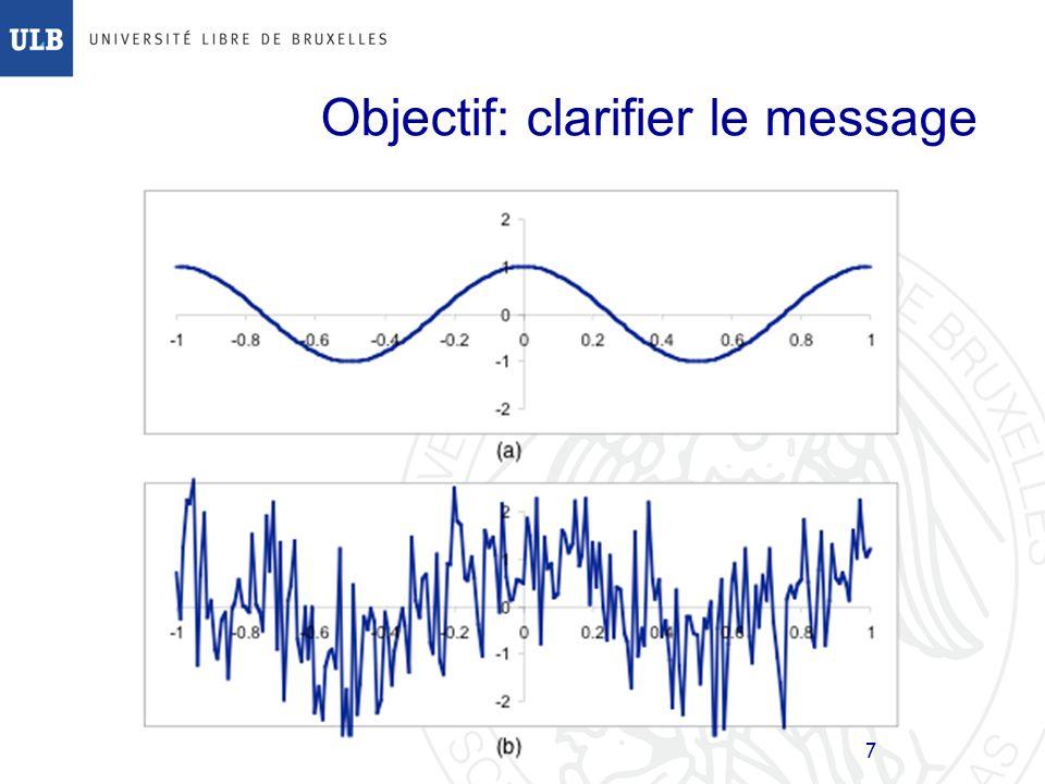 7 Objectif: clarifier le message